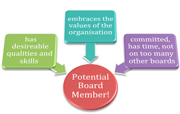 How can you recruit board members?