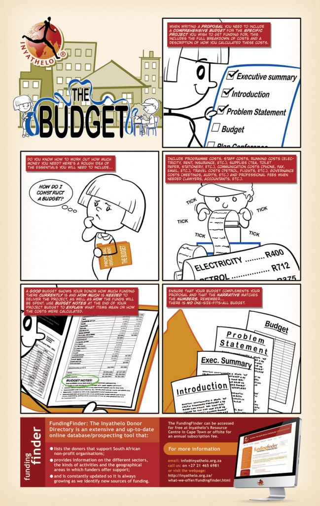 Tips on constructing a budget